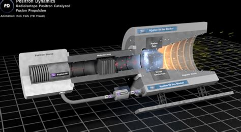 Going 1 Million Miles per Hour With Advanced Propulsion