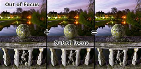 Using Focus Stacking to Extend Depth of Field