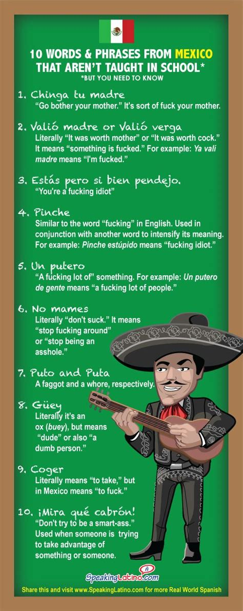 Words & Phrases from Latin American Countries That Aren't