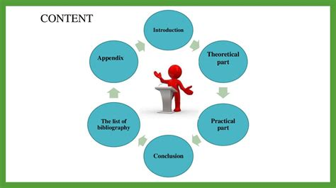 The formation of speaking skills through the methods of