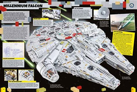 Win the LEGO® Millennium Falcon from Guinness World