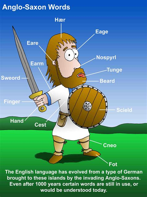 Anglo Saxon Words   Phil Horswell   Foundmyself