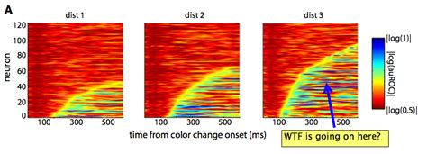 How Bad Is Your Colormap?   Pythonic Perambulations