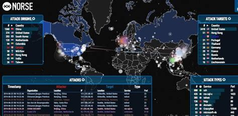 Watch Cyberattacks in Real Time - RouterCheck